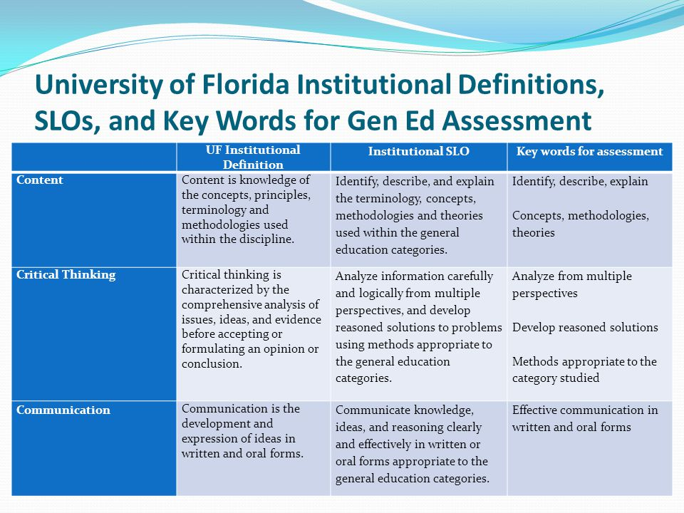UF Institutional Definition Key words for assessment