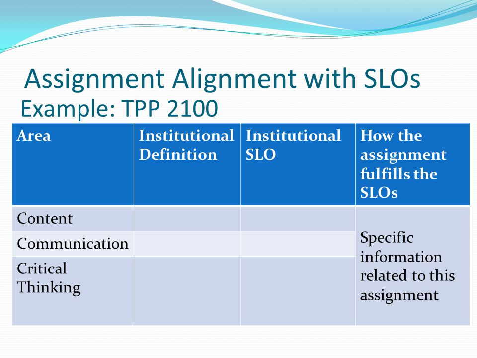 Assignment Alignment with SLOs