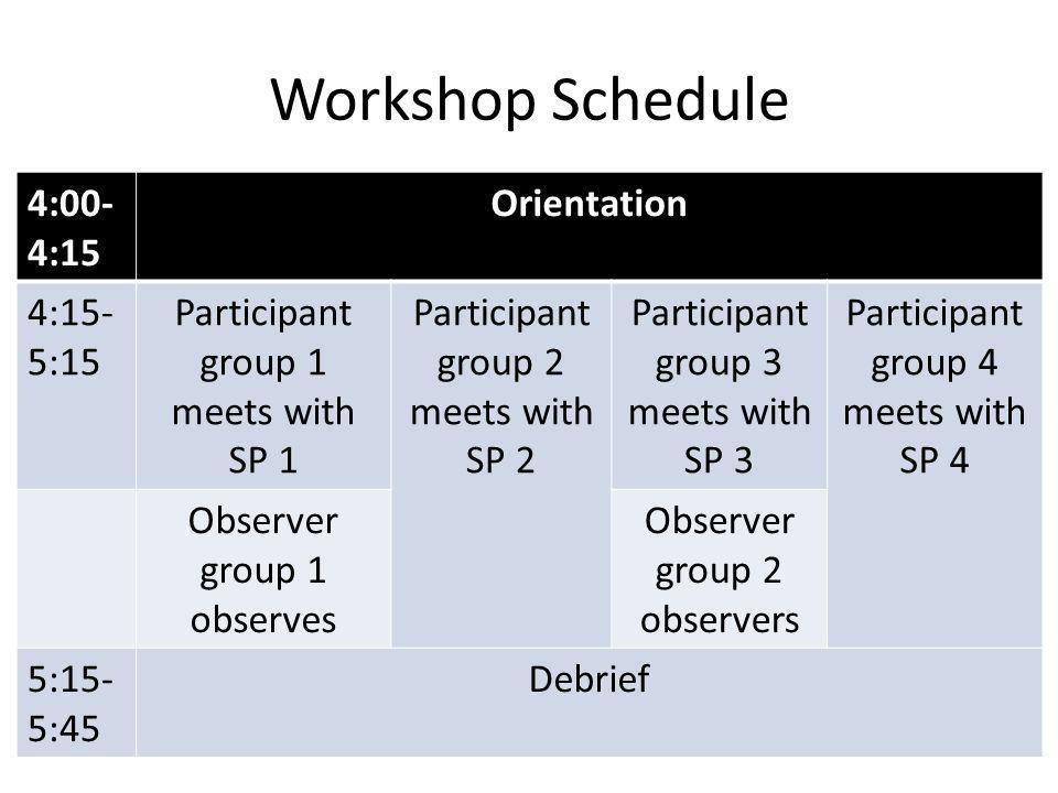 Workshop Schedule 4:00-4:15 Orientation 4:15- 5:15