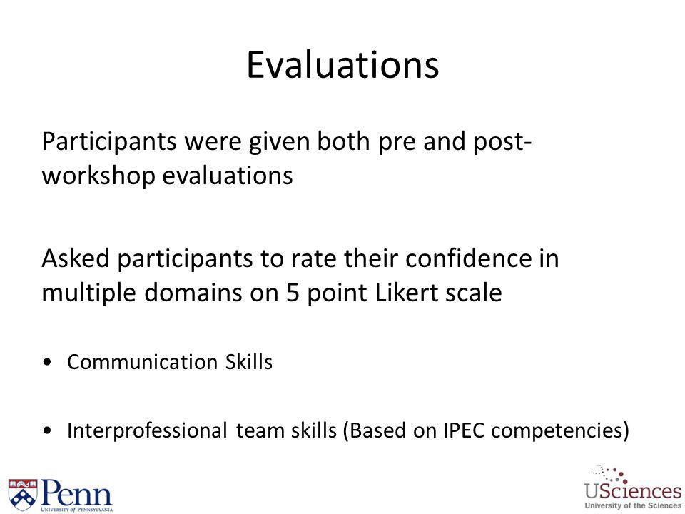 Evaluations Participants were given both pre and post-workshop evaluations.