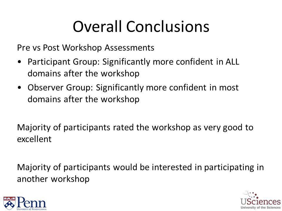 Overall Conclusions Pre vs Post Workshop Assessments