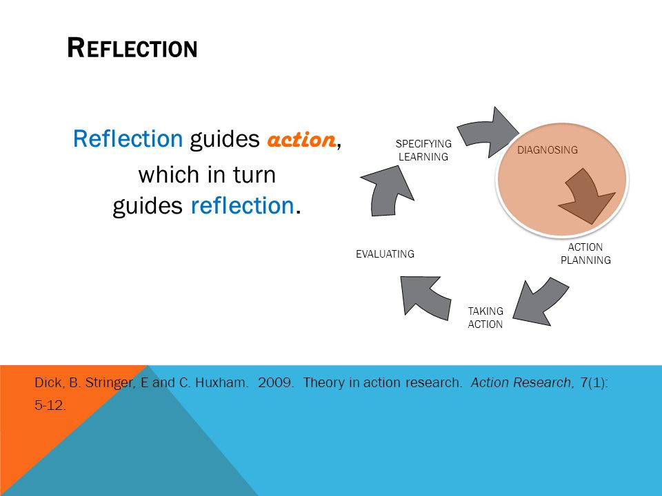 Reflection guides action, which in turn guides reflection.