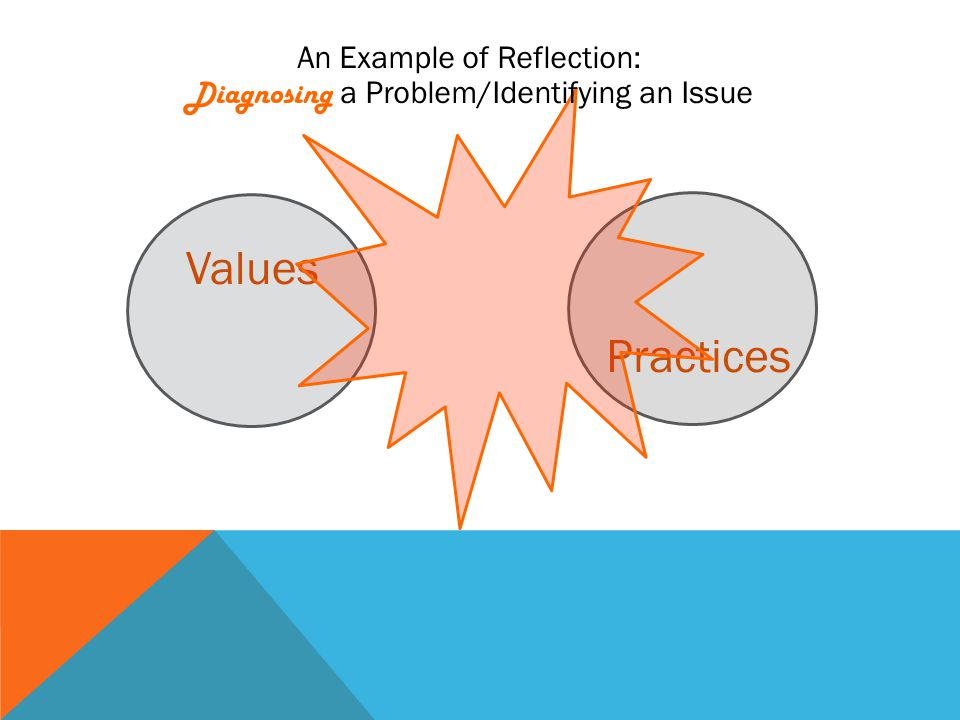 Values Practices An Example of Reflection: