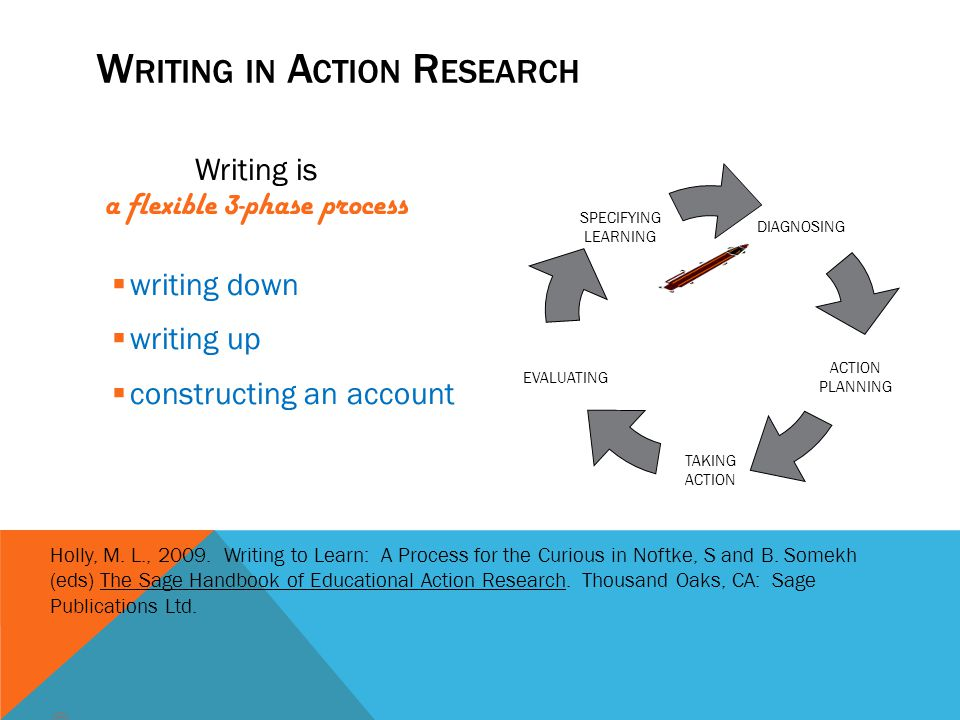 Writing in Action Research