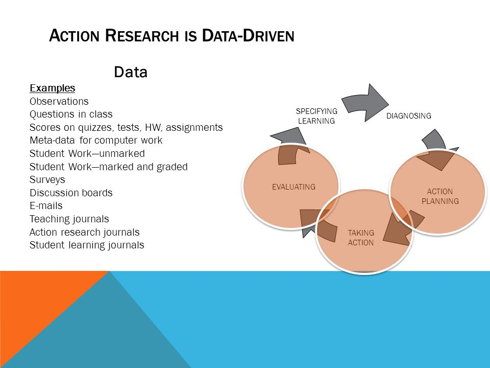 Action Research is Data-Driven