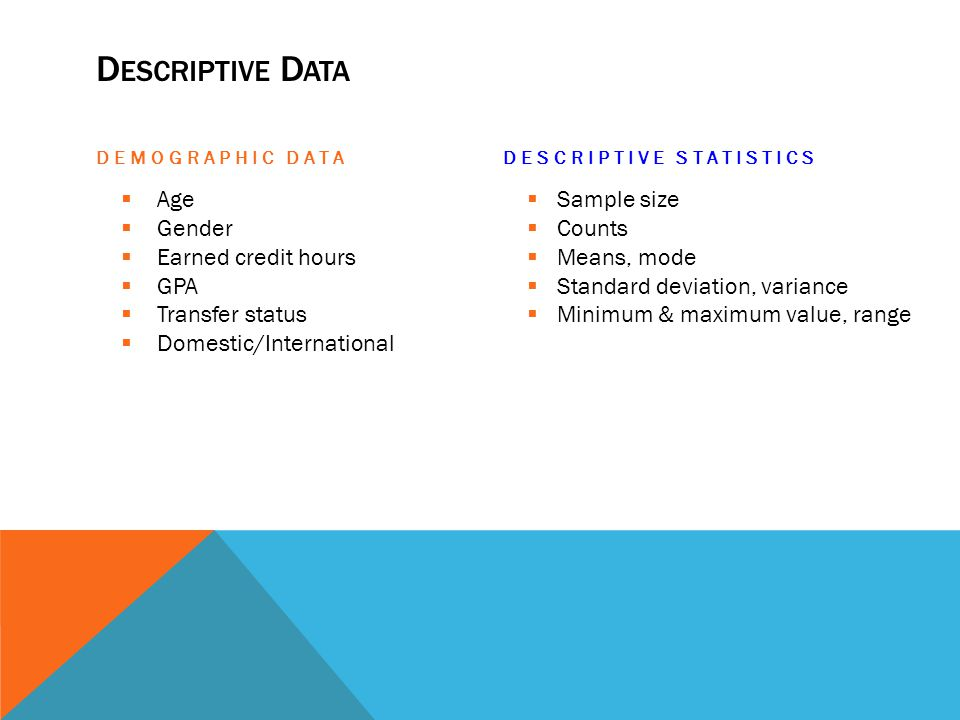 Descriptive Data Age Gender Earned credit hours GPA Transfer status