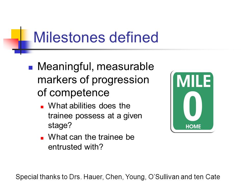 Milestones defined Meaningful, measurable markers of progression of competence. What abilities does the trainee possess at a given stage