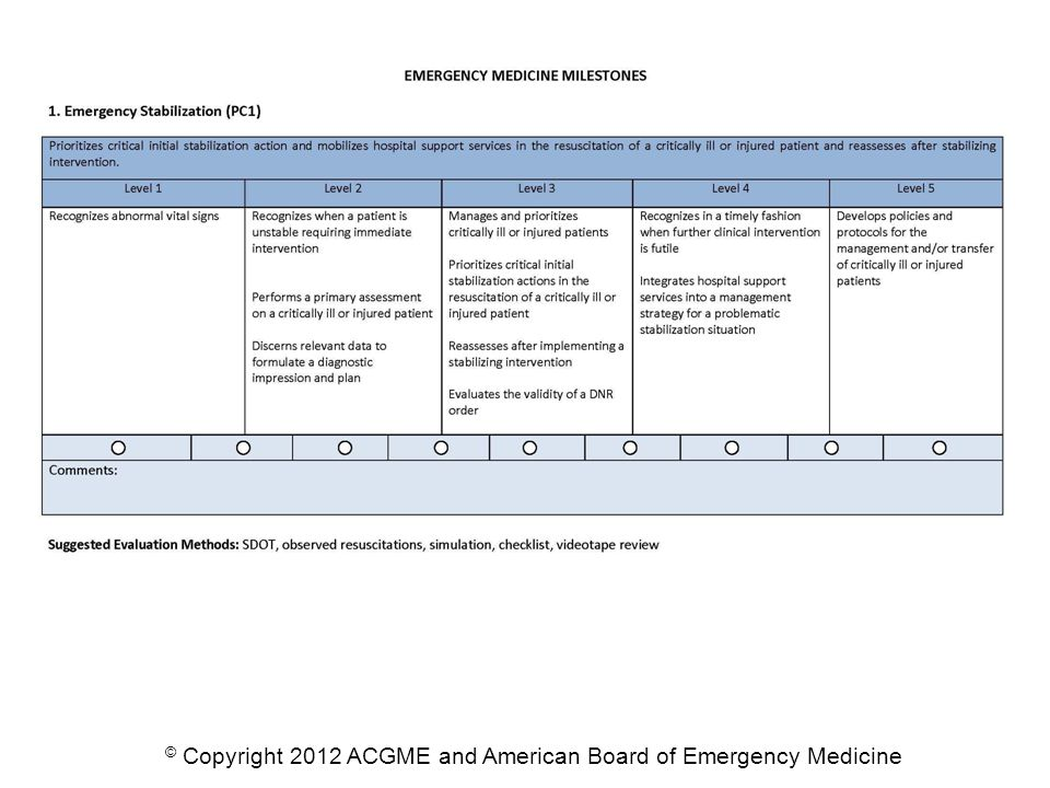 © Copyright 2012 ACGME and American Board of Emergency Medicine