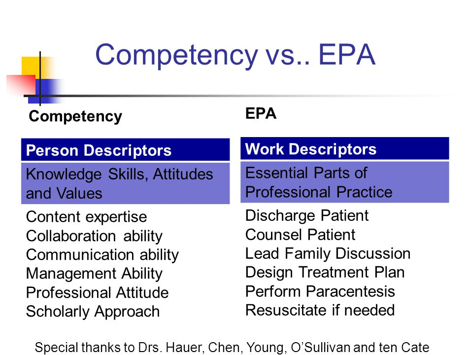 Competency vs.. EPA Work Descriptors Person Descriptors