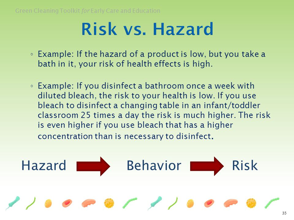 Risk vs. Hazard Hazard Behavior Risk