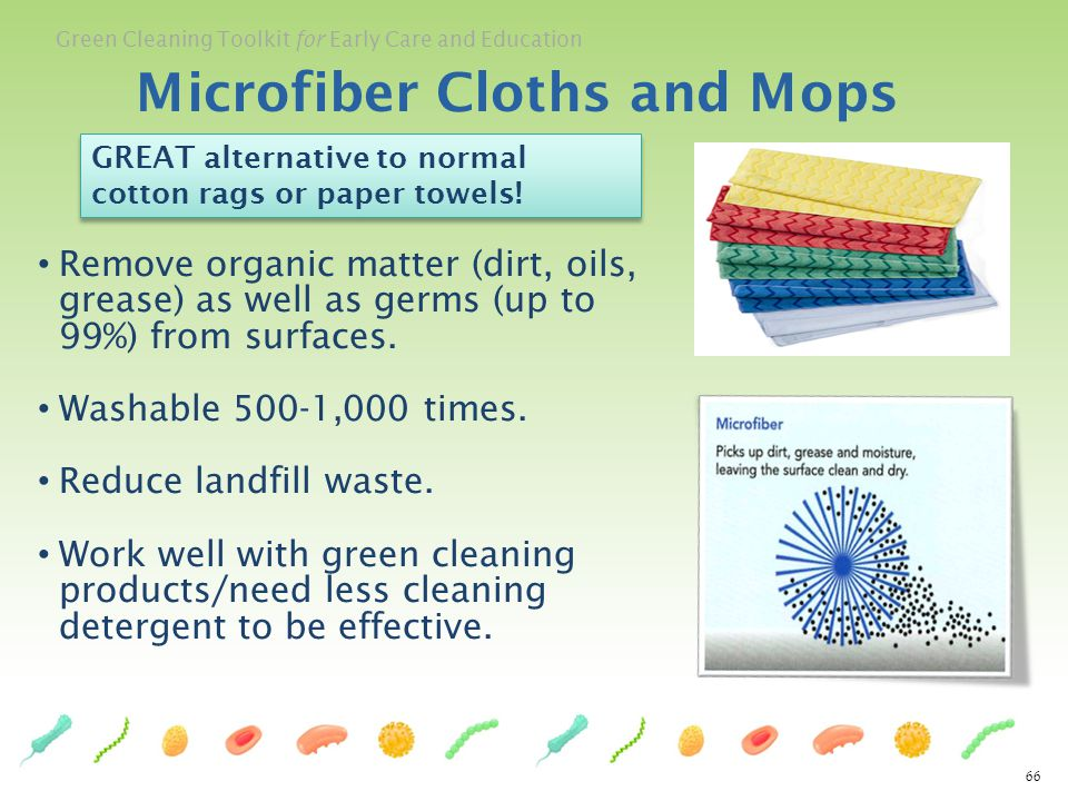 Microfiber Cloths and Mops