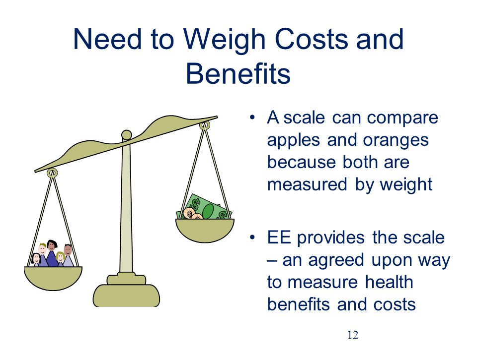 Need to Weigh Costs and Benefits