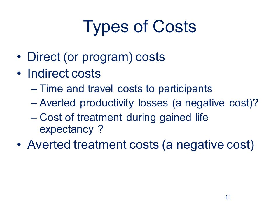 Types of Costs Direct (or program) costs Indirect costs
