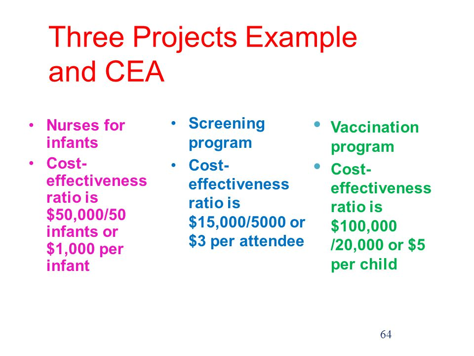 Three Projects Example and CEA