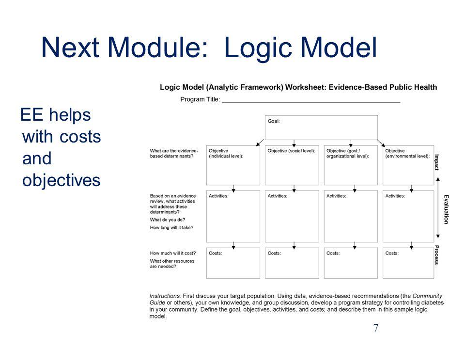 Next Module: Logic Model