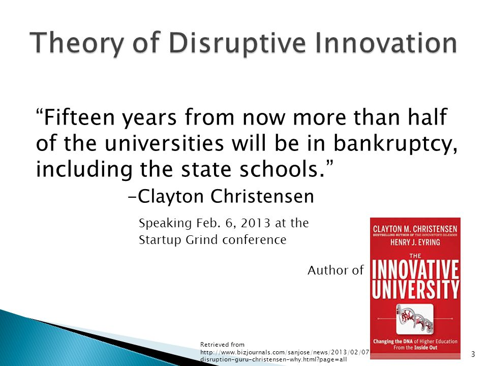 Theory of Disruptive Innovation