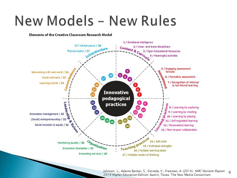 New Models – New Rules Johnson, L., Adams Becker, S., Estrada, V., Freeman, A. (2014). NMC Horizon Report: