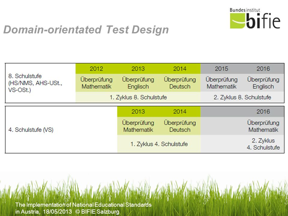 Domain-orientated Test Design
