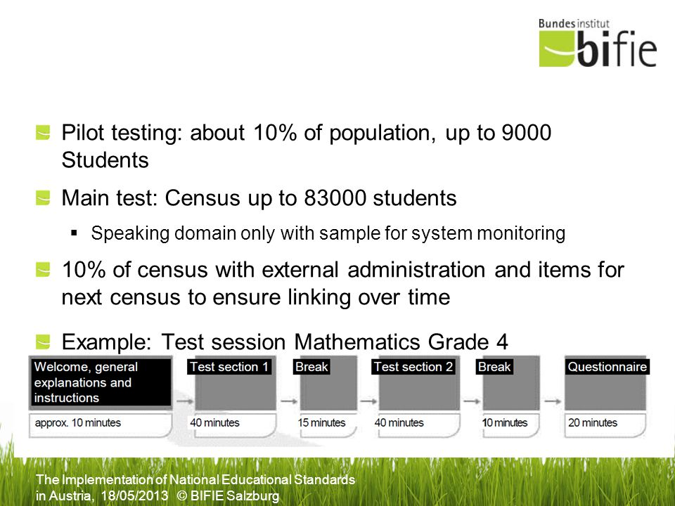 Pilot testing: about 10% of population, up to 9000 Students