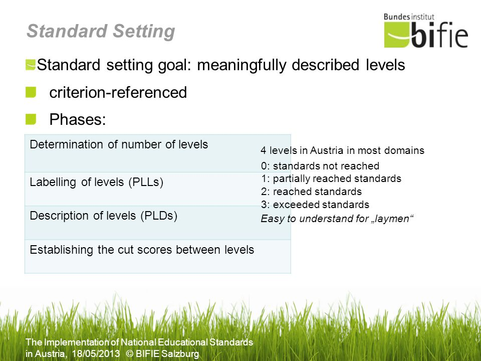 Standard Setting Standard setting goal: meaningfully described levels
