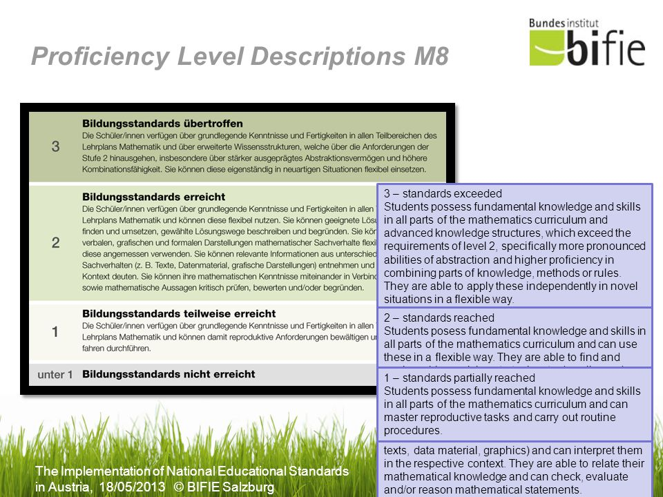 Proficiency Level Descriptions M8