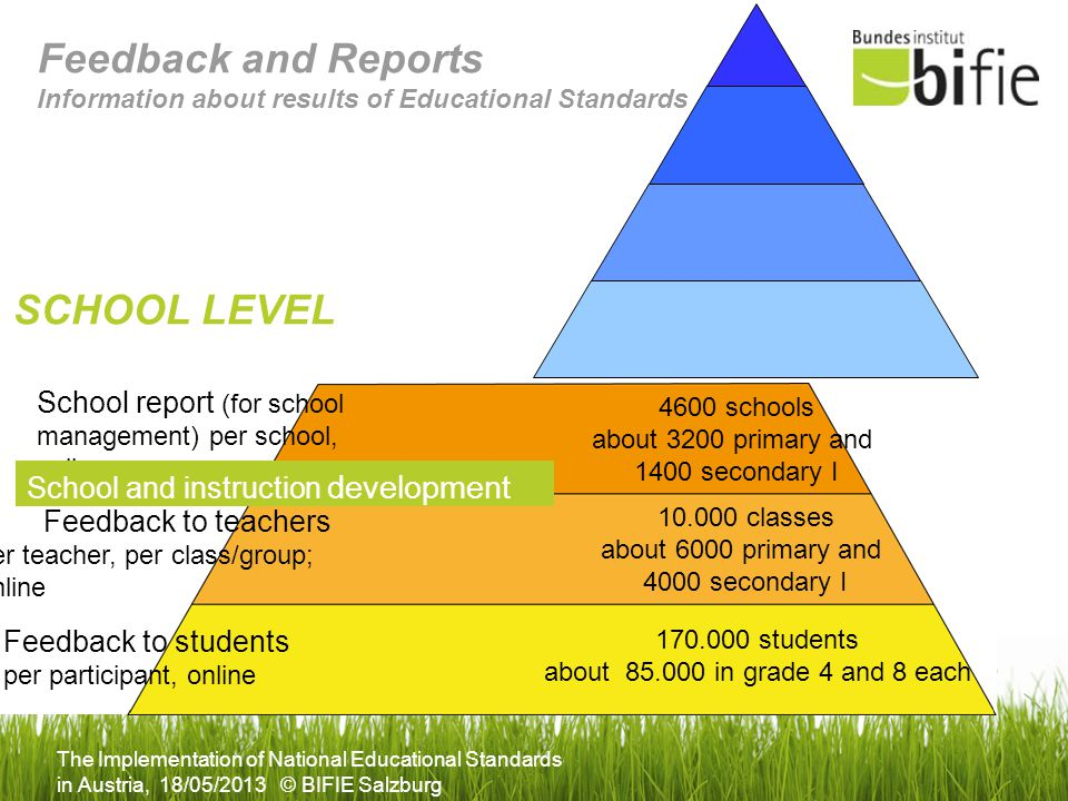 Feedback and Reports Information about results of Educational Standards