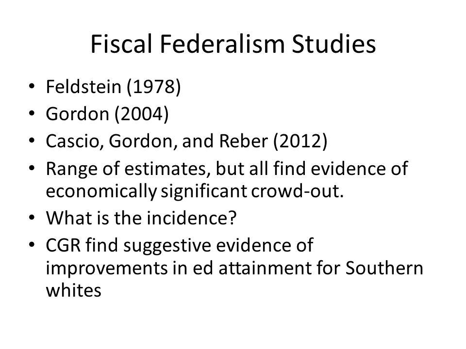 Fiscal Federalism Studies