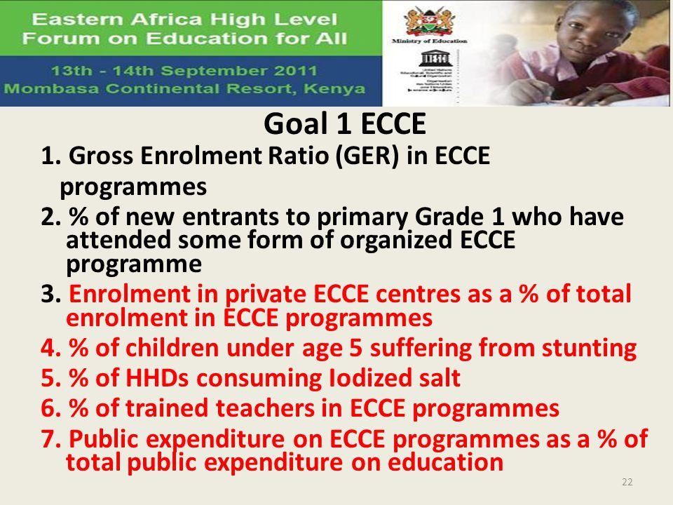 Goal 1 ECCE 1. Gross Enrolment Ratio (GER) in ECCE programmes