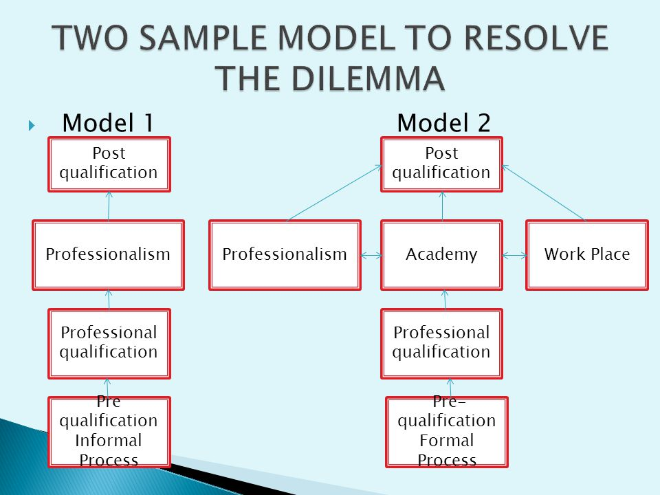 TWO SAMPLE MODEL TO RESOLVE THE DILEMMA