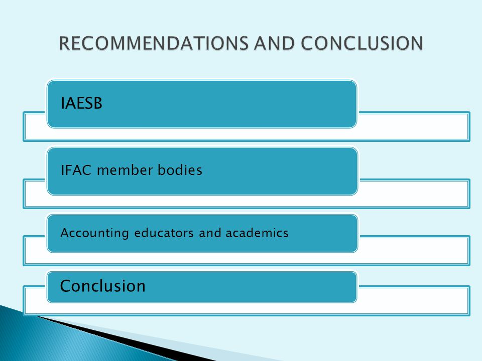 RECOMMENDATIONS AND CONCLUSION
