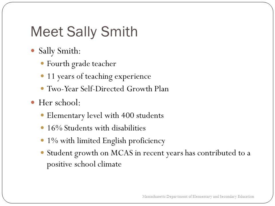 Meet Sally Smith Sally Smith: Her school: Fourth grade teacher