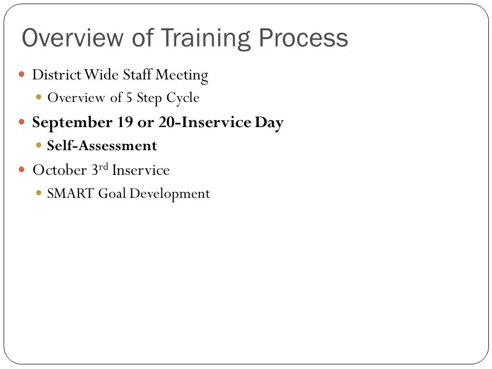 Overview of Training Process