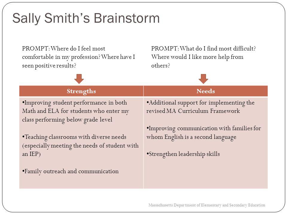 Sally Smith's Brainstorm