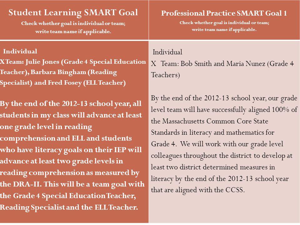 Student Learning SMART Goal