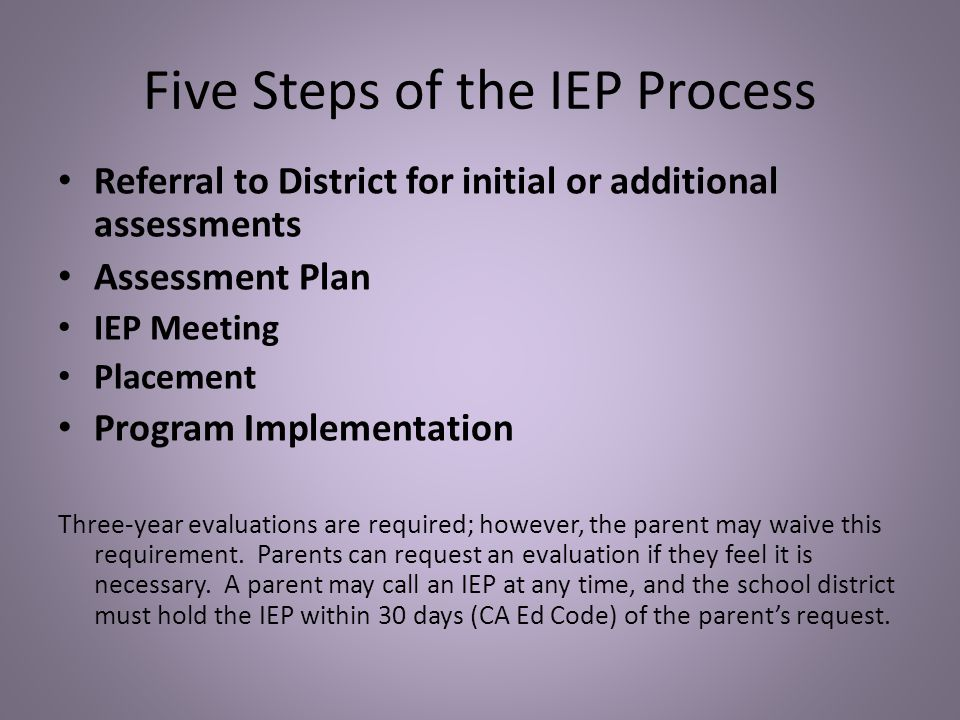 Five Steps of the IEP Process