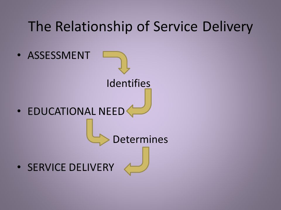 The Relationship of Service Delivery