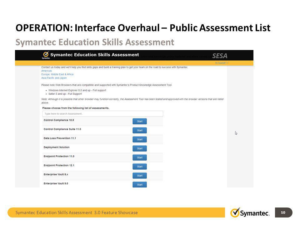 OPERATION: Interface Overhaul – Public Assessment List