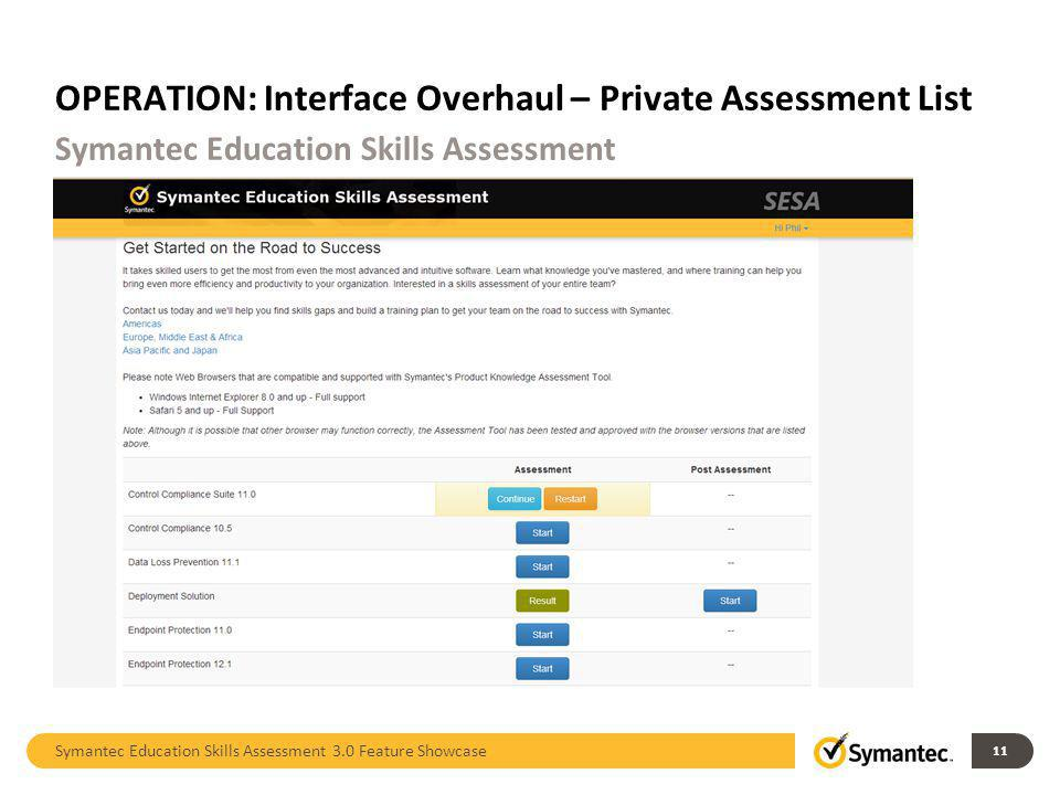 OPERATION: Interface Overhaul – Private Assessment List
