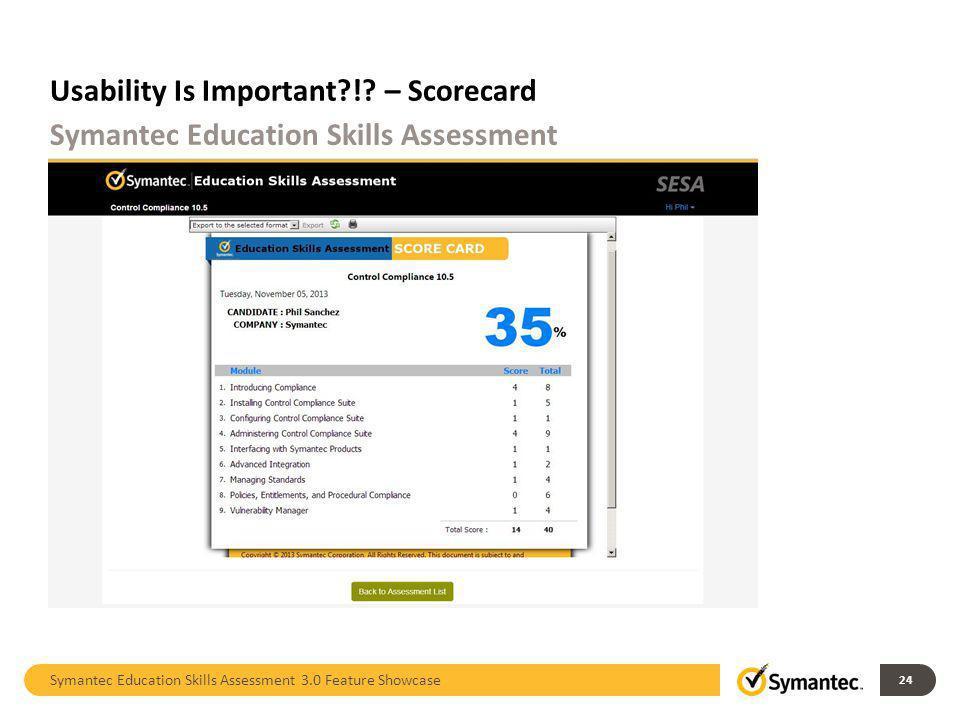 Usability Is Important ! – Scorecard