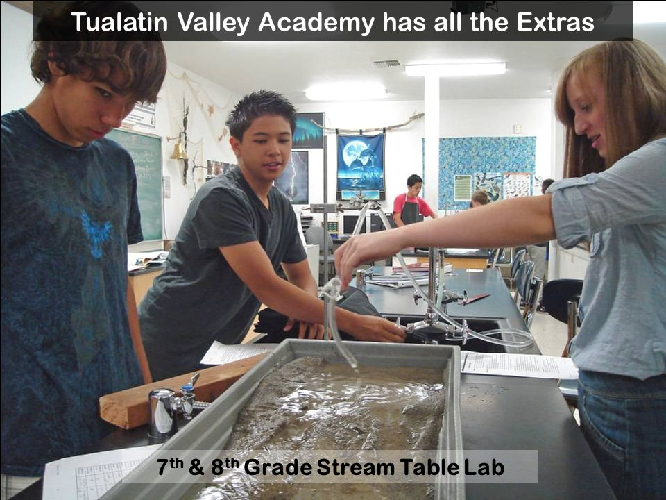 7th & 8th Grade Stream Table Lab