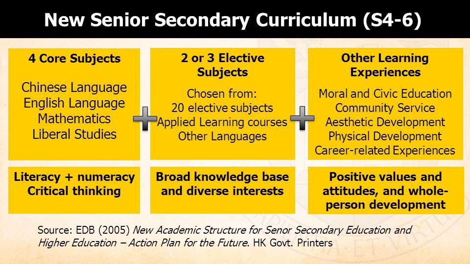 New Senior Secondary Curriculum (S4-6)