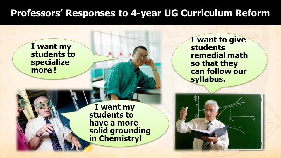 Professors' Responses to 4-year UG Curriculum Reform
