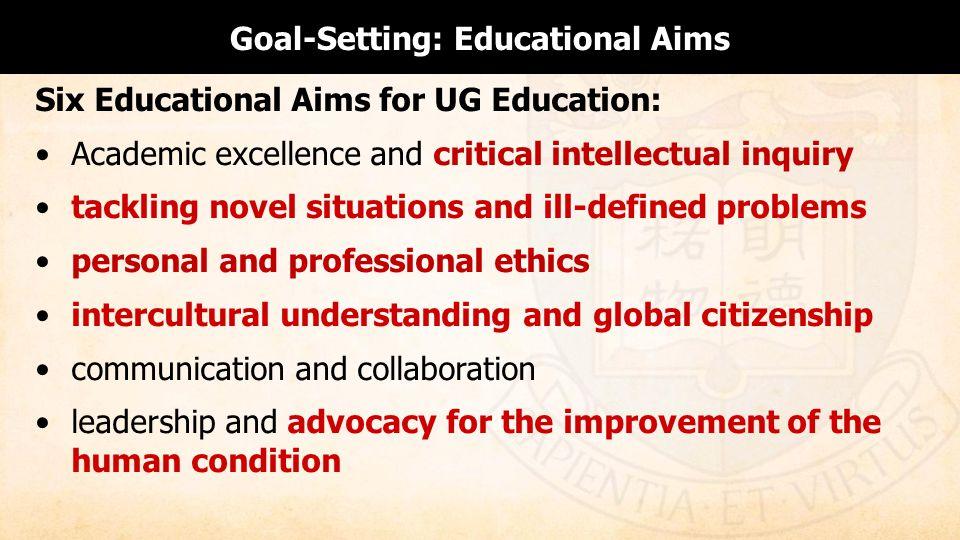 Goal-Setting: Educational Aims