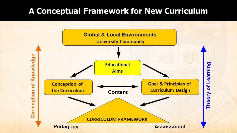 A Conceptual Framework for New Curriculum