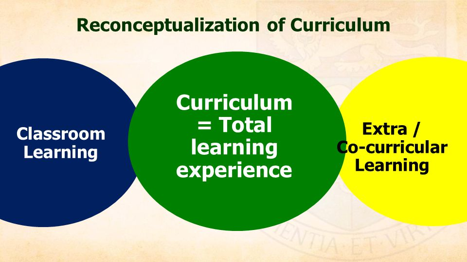 Reconceptualization of Curriculum
