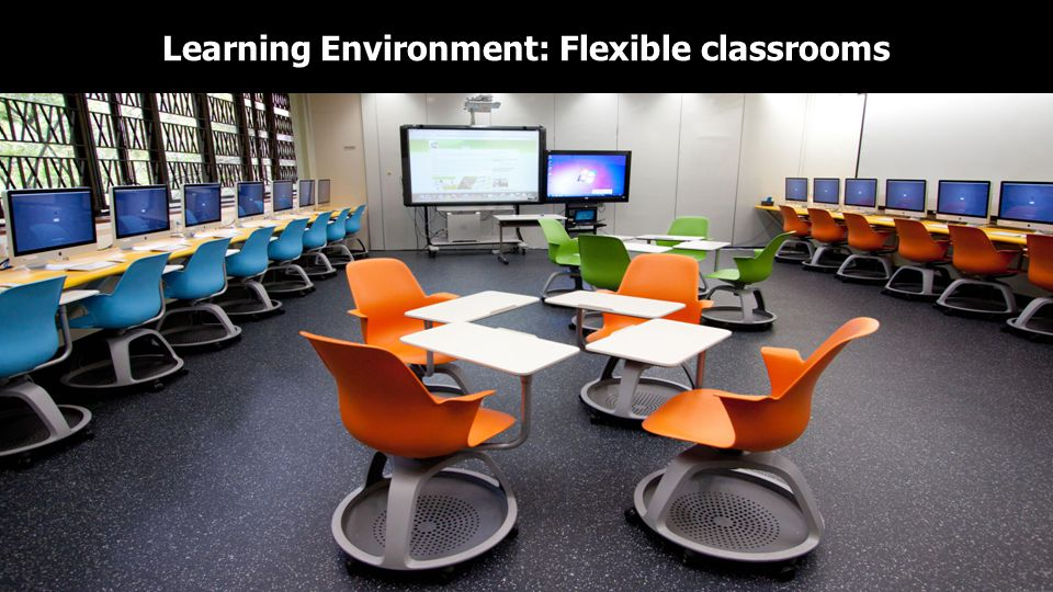 Learning Environment: Flexible classrooms