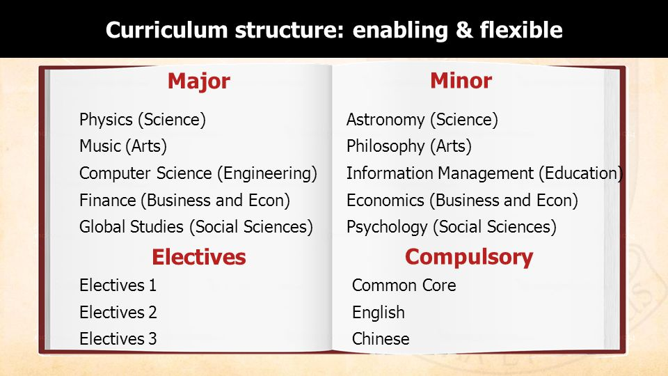 Learning Environment: Curriculum Structure
