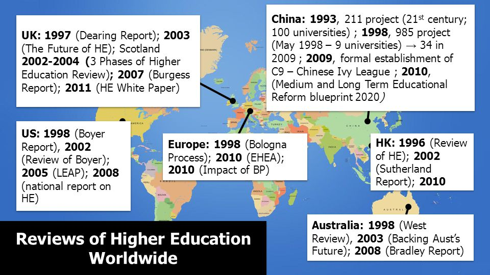 Reviews of Higher Education Worldwide
