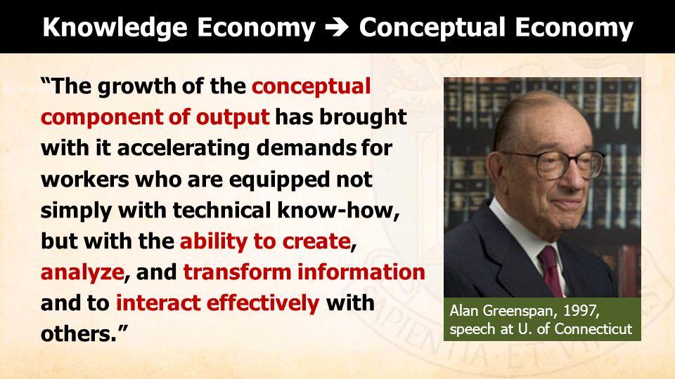 Knowledge Economy  Conceptual Economy