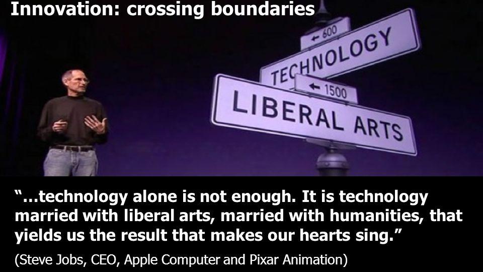 Innovation: crossing boundaries
